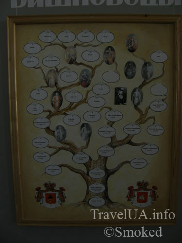 gen-drevo